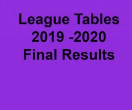 League final results