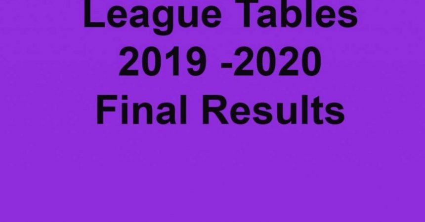 League final results
